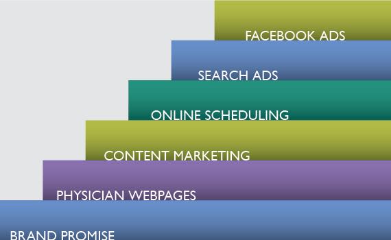 SJ-Steps-to-Market-Primary-Care-Graphic_v01