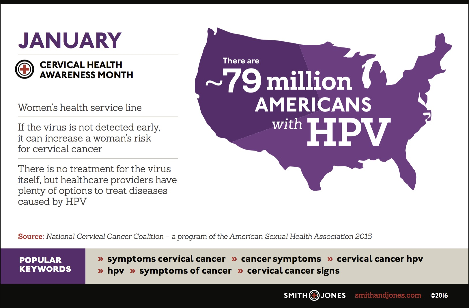 January National Health Observance Month